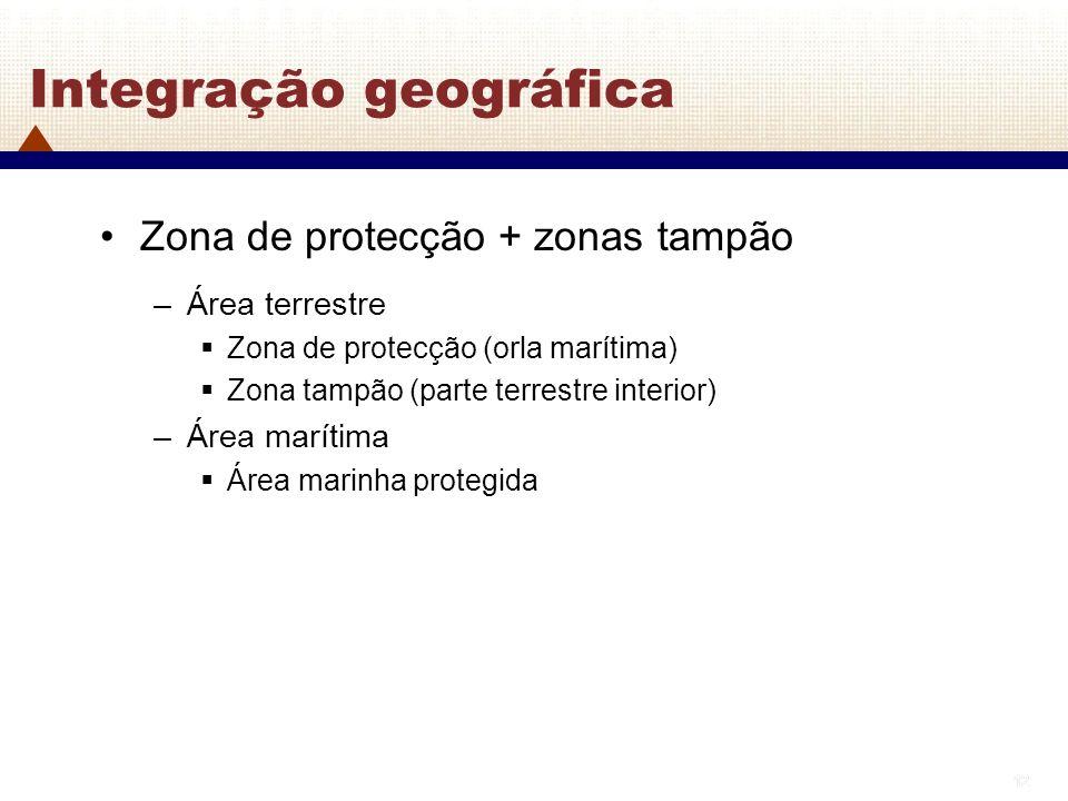 12 Integração geográfica Zona de protecção + zonas tampão –Área terrestre Zona de protecção (orla marítima) Zona tampão (parte terrestre interior) –Ár