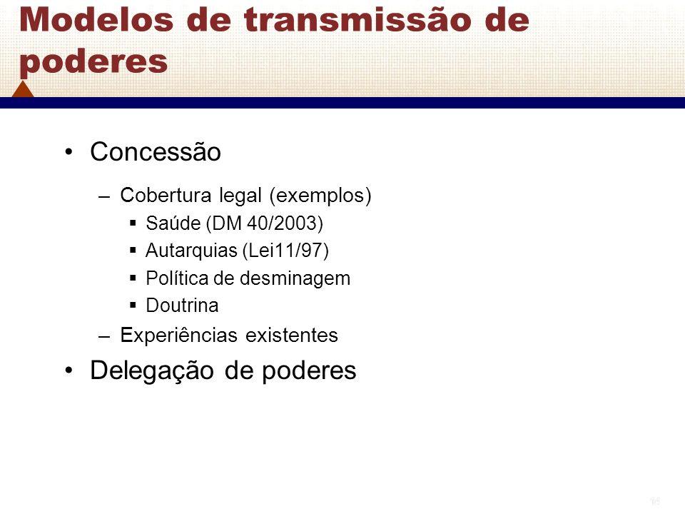 14 Modelos de transmissão de poderes Concessão –Cobertura legal (exemplos) Saúde (DM 40/2003) Autarquias (Lei11/97) Política de desminagem Doutrina –E