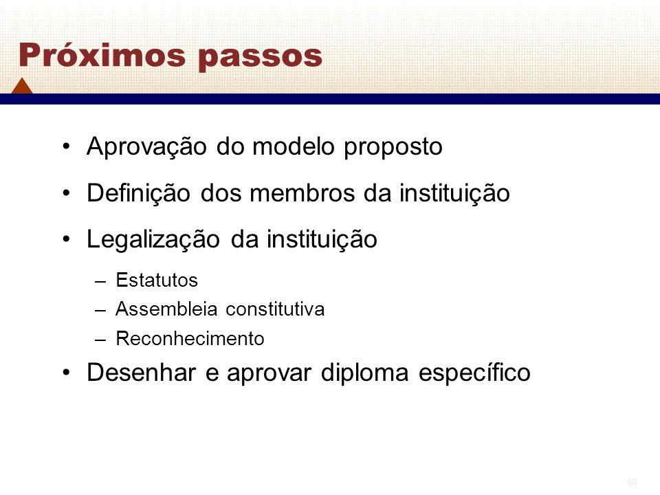 16 Próximos passos Aprovação do modelo proposto Definição dos membros da instituição Legalização da instituição –Estatutos –Assembleia constitutiva –R