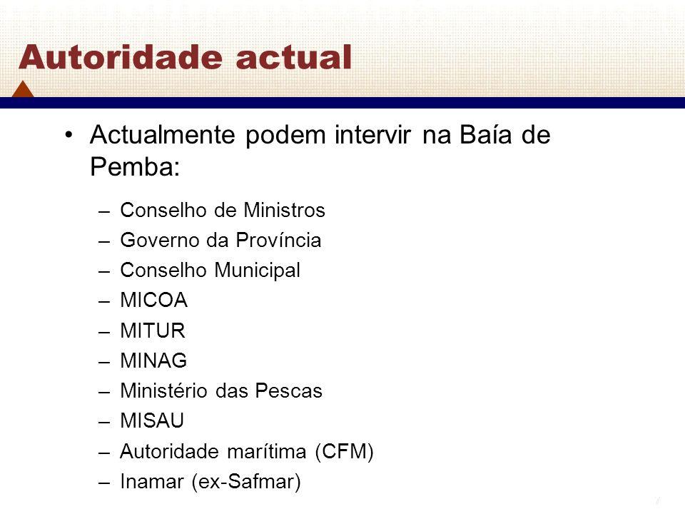7 7 Autoridade actual Actualmente podem intervir na Baía de Pemba: –Conselho de Ministros –Governo da Província –Conselho Municipal –MICOA –MITUR –MIN