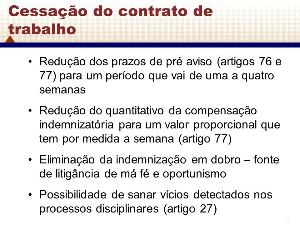 11 Cessação do contrato de trabalho Redução dos prazos de pré aviso (artigos 76 e 77) para um período que vai de uma a quatro semanas Redução do quant