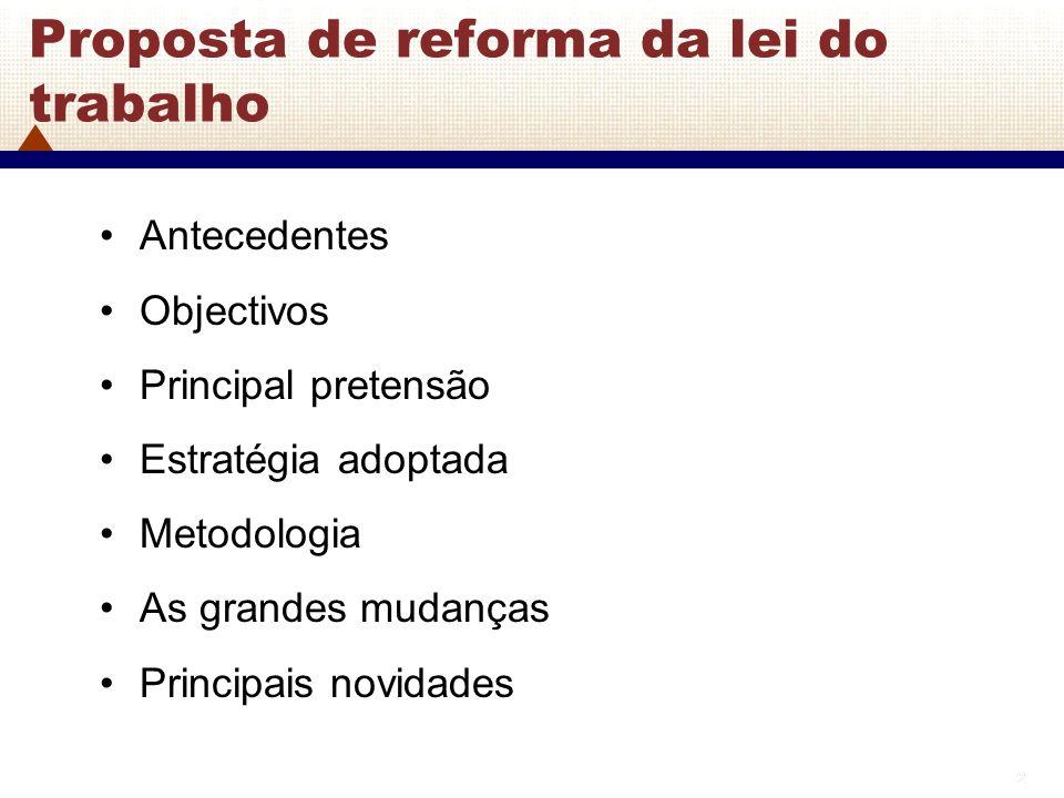 2 2 Proposta de reforma da lei do trabalho Antecedentes Objectivos Principal pretensão Estratégia adoptada Metodologia As grandes mudanças Principais