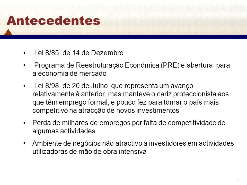 3 3 Antecedentes Lei 8/85, de 14 de Dezembro Programa de Reestruturação Económica (PRE) e abertura para a economia de mercado Lei 8/98, de 20 de Julho
