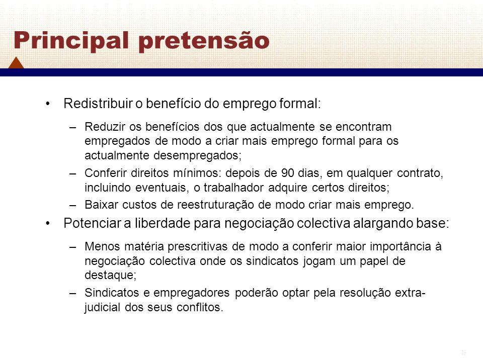5 5 Principal pretensão Redistribuir o benefício do emprego formal: –Reduzir os benefícios dos que actualmente se encontram empregados de modo a criar