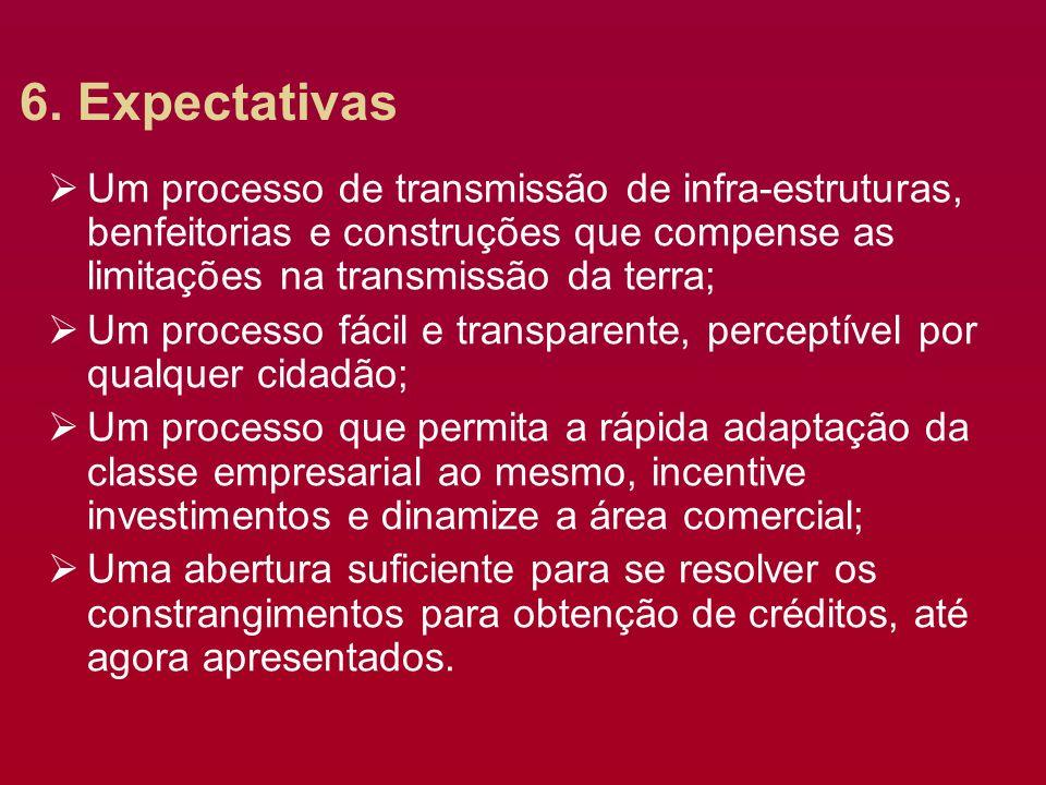 6. Expectativas Um processo de transmissão de infra-estruturas, benfeitorias e construções que compense as limitações na transmissão da terra; Um proc