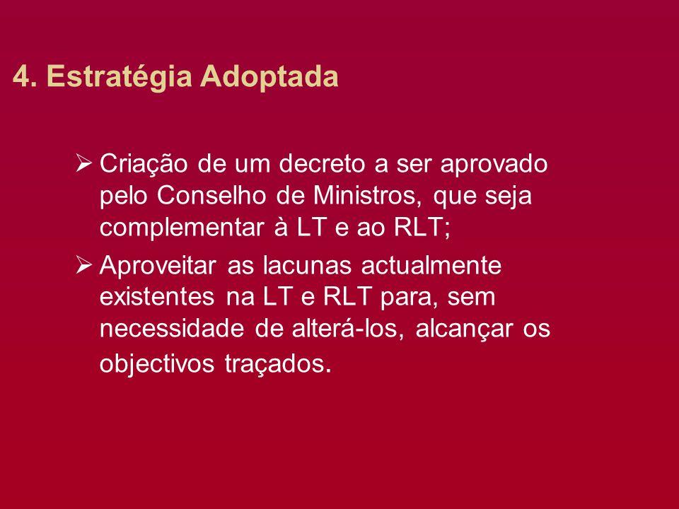 4. Estratégia Adoptada Criação de um decreto a ser aprovado pelo Conselho de Ministros, que seja complementar à LT e ao RLT; Aproveitar as lacunas act