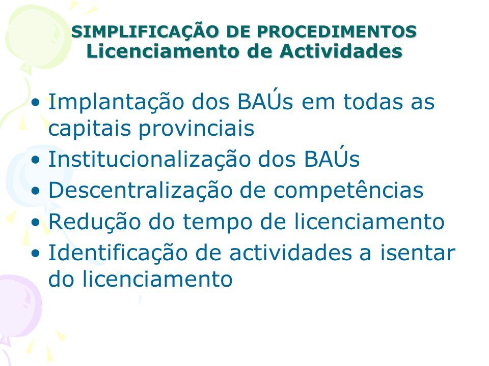 SIMPLIFICAÇÃO DE PROCEDIMENTOS Licenciamento de Actividades Implantação dos BAÚs em todas as capitais provinciais Institucionalização dos BAÚs Descentralização de competências Redução do tempo de licenciamento Identificação de actividades a isentar do licenciamento