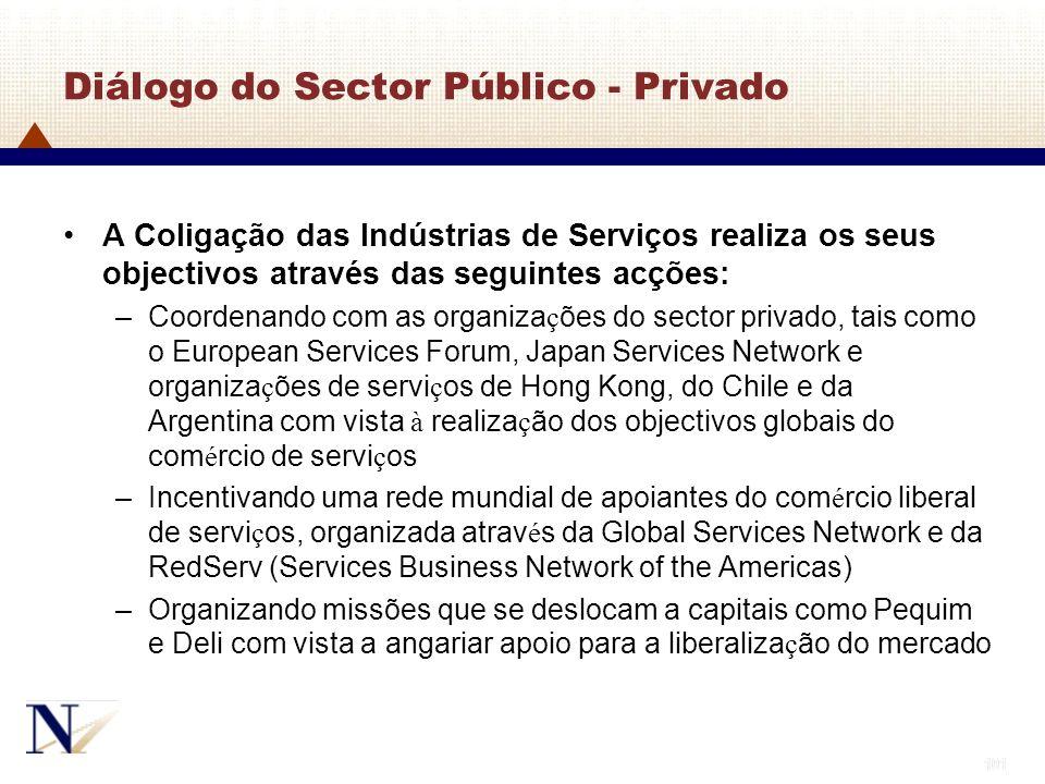 101 Diálogo do Sector Público - Privado A Coligação das Indústrias de Serviços realiza os seus objectivos através das seguintes acções: –Coordenando c