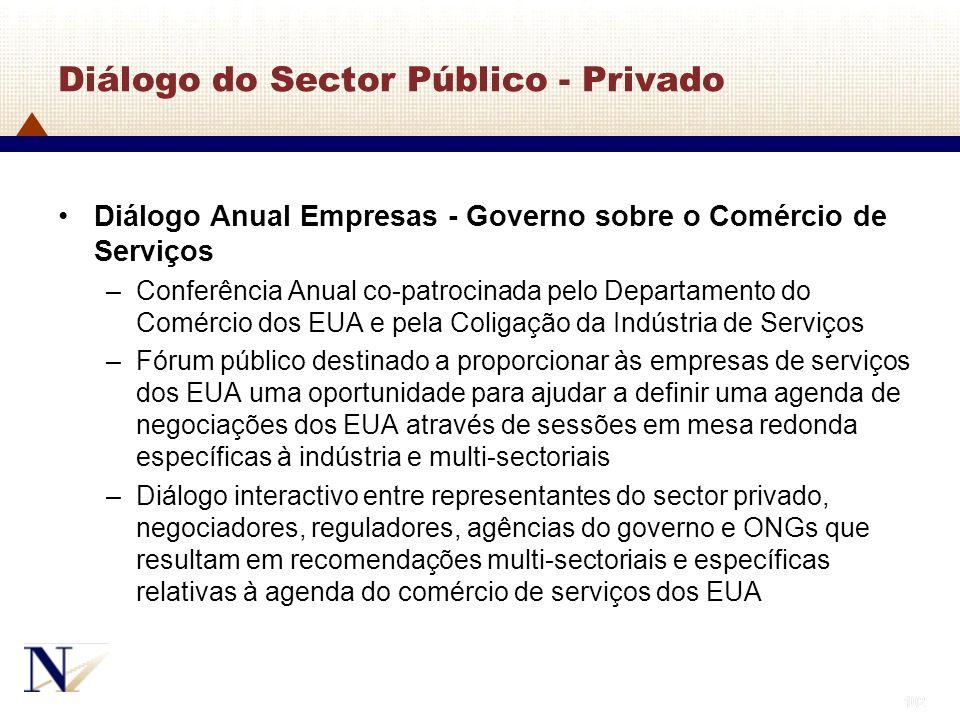 102 Diálogo do Sector Público - Privado Diálogo Anual Empresas - Governo sobre o Comércio de Serviços –Conferência Anual co-patrocinada pelo Departame