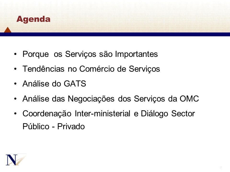 2 2 Agenda Porque os Serviços são Importantes Tendências no Comércio de Serviços Análise do GATS Análise das Negociações dos Serviços da OMC Coordenaç