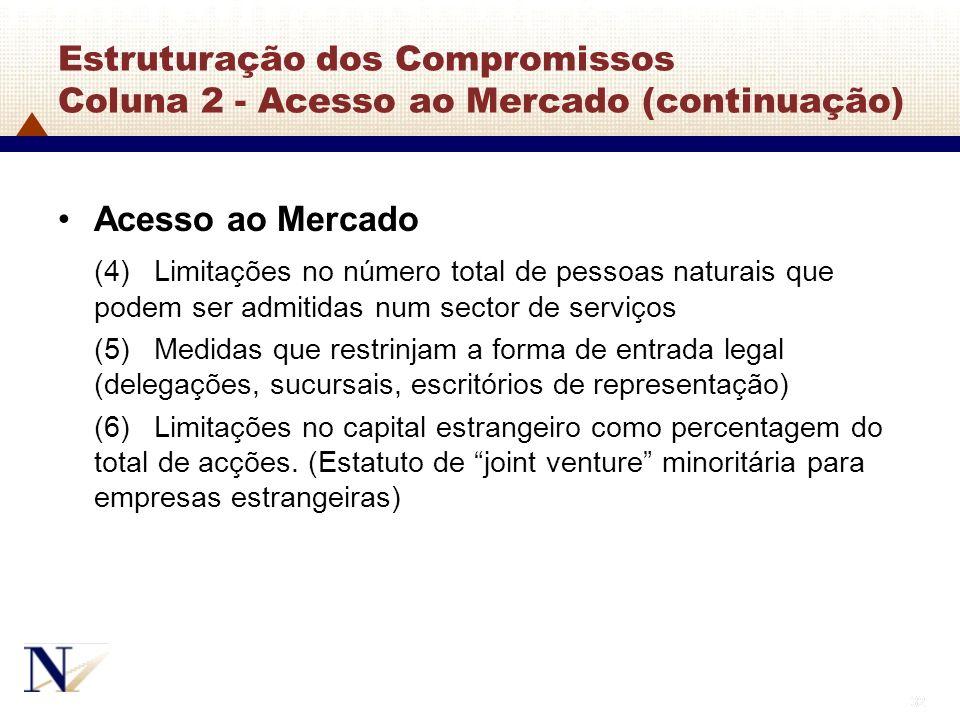 32 Estruturação dos Compromissos Coluna 2 - Acesso ao Mercado (continuação) Acesso ao Mercado (4) Limitações no número total de pessoas naturais que p