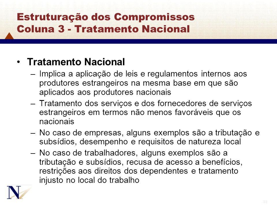 33 Estruturação dos Compromissos Coluna 3 - Tratamento Nacional Tratamento Nacional –Implica a aplicação de leis e regulamentos internos aos produtore