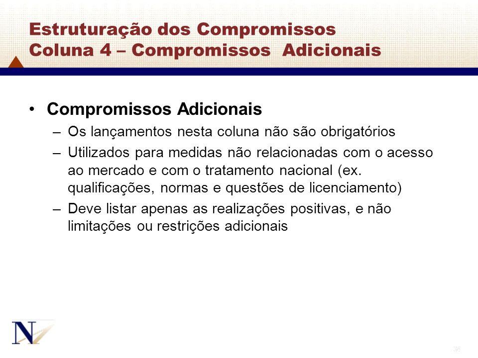 34 Estruturação dos Compromissos Coluna 4 – Compromissos Adicionais Compromissos Adicionais –Os lançamentos nesta coluna não são obrigatórios –Utiliza