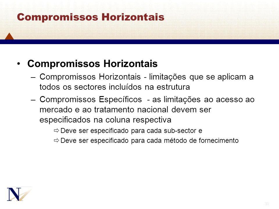 35 Compromissos Horizontais –Compromissos Horizontais - limitações que se aplicam a todos os sectores incluídos na estrutura –Compromissos Específicos