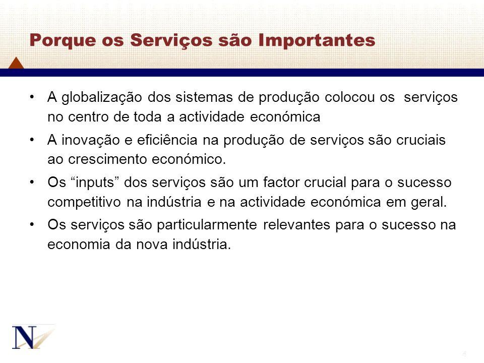 4 4 Porque os Serviços são Importantes A globalização dos sistemas de produção colocou os serviços no centro de toda a actividade económica A inovação