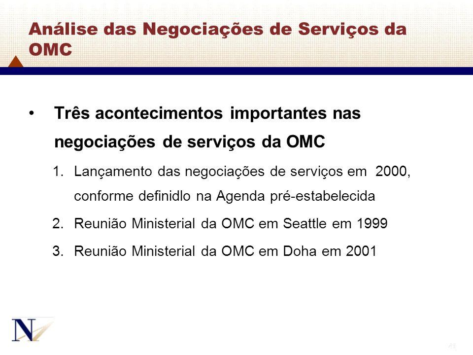 41 Análise das Negociações de Serviços da OMC Três acontecimentos importantes nas negociações de serviços da OMC 1.Lançamento das negociações de servi