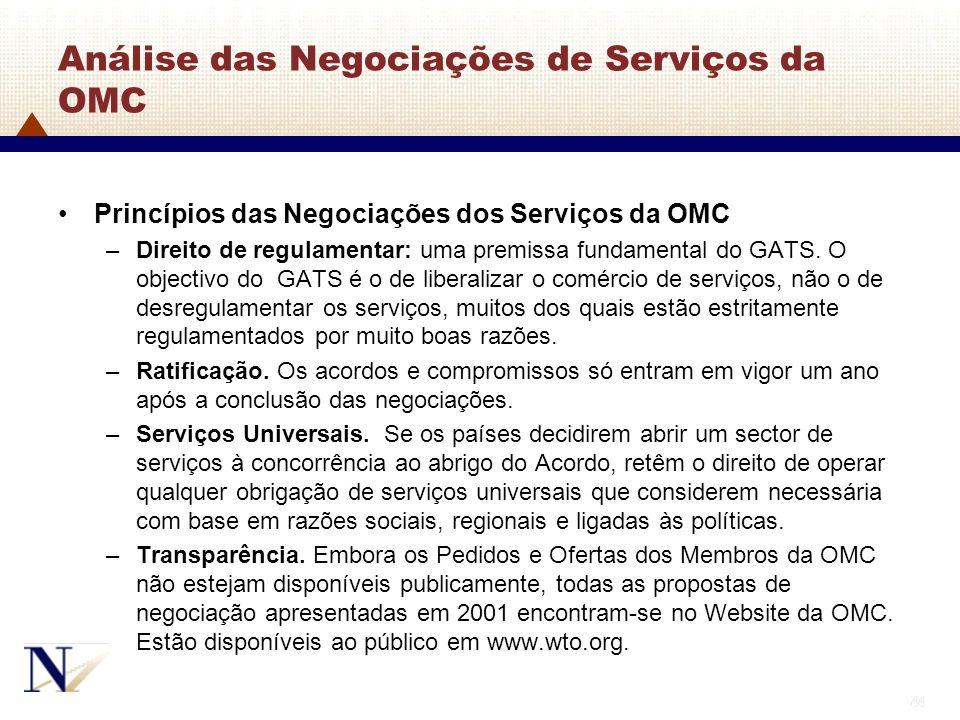 44 Análise das Negociações de Serviços da OMC Princípios das Negociações dos Serviços da OMC –Direito de regulamentar: uma premissa fundamental do GAT