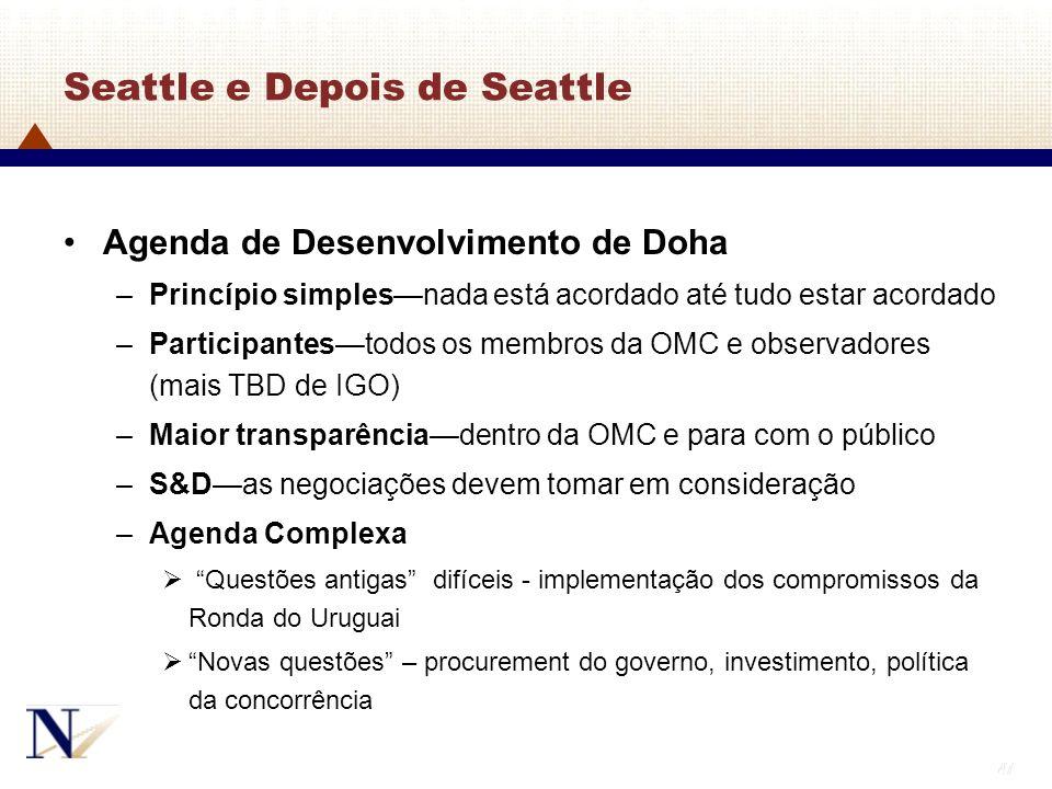 47 Seattle e Depois de Seattle Agenda de Desenvolvimento de Doha –Princípio simplesnada está acordado até tudo estar acordado –Participantestodos os m