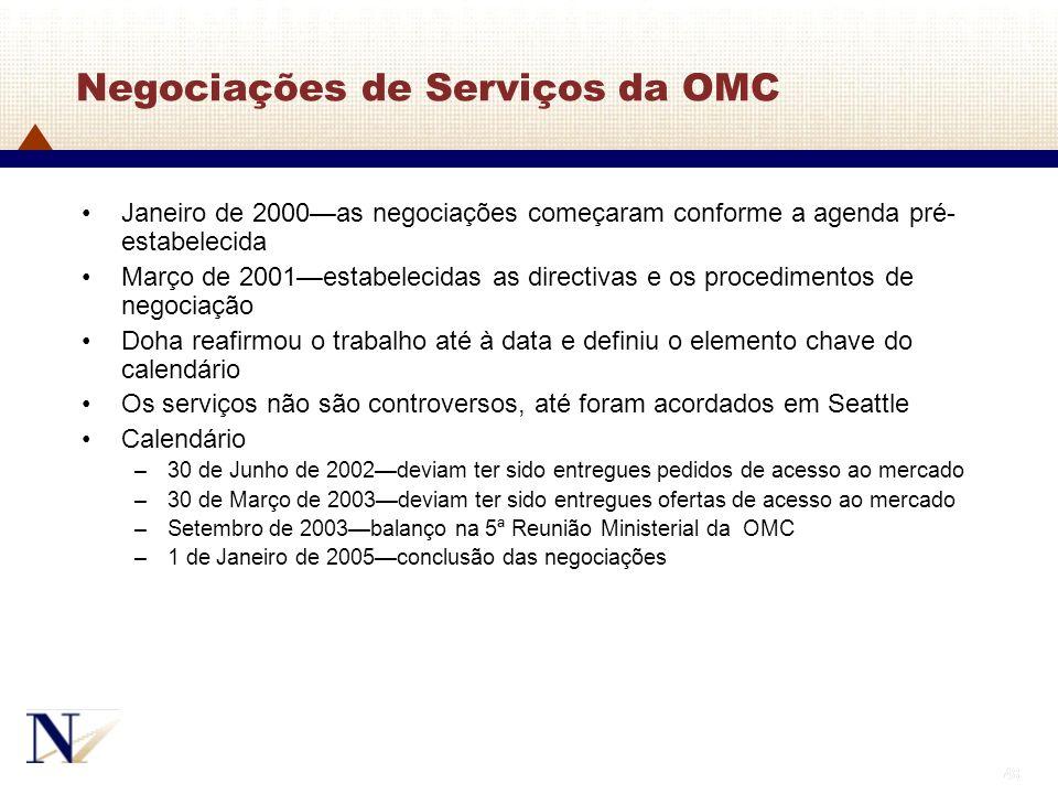48 Negociações de Serviços da OMC Janeiro de 2000as negociações começaram conforme a agenda pré- estabelecida Março de 2001estabelecidas as directivas