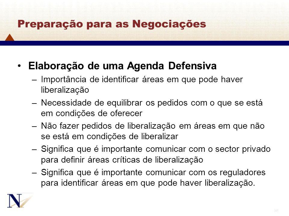 54 Preparação para as Negociações Elaboração de uma Agenda Defensiva –Importância de identificar áreas em que pode haver liberalização –Necessidade de