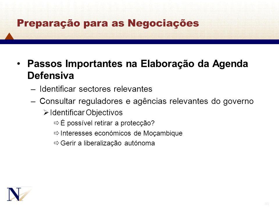 55 Preparação para as Negociações Passos Importantes na Elaboração da Agenda Defensiva –Identificar sectores relevantes –Consultar reguladores e agênc