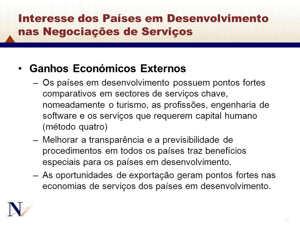 59 Interesse dos Países em Desenvolvimento nas Negociações de Serviços Ganhos Económicos Externos –Os países em desenvolvimento possuem pontos fortes