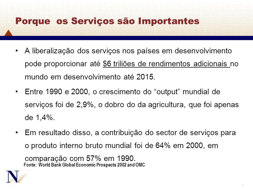 6 6 Porque os Serviços são Importantes A liberalização dos serviços nos países em desenvolvimento pode proporcionar até $6 triliões de rendimentos adi
