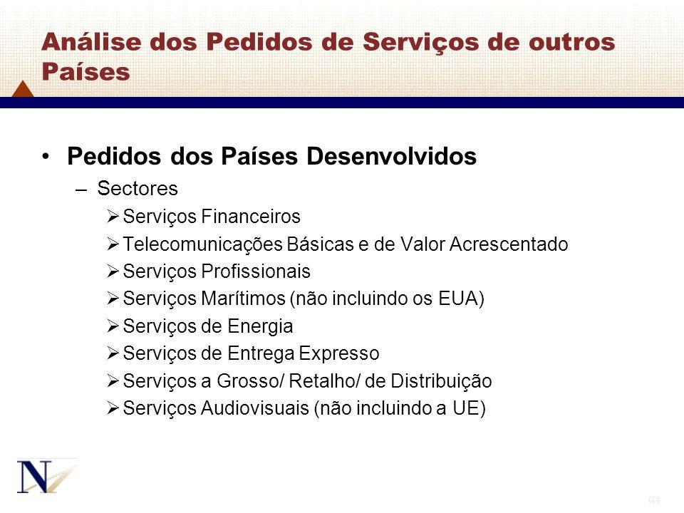 63 Análise dos Pedidos de Serviços de outros Países Pedidos dos Países Desenvolvidos –Sectores Serviços Financeiros Telecomunicações Básicas e de Valo