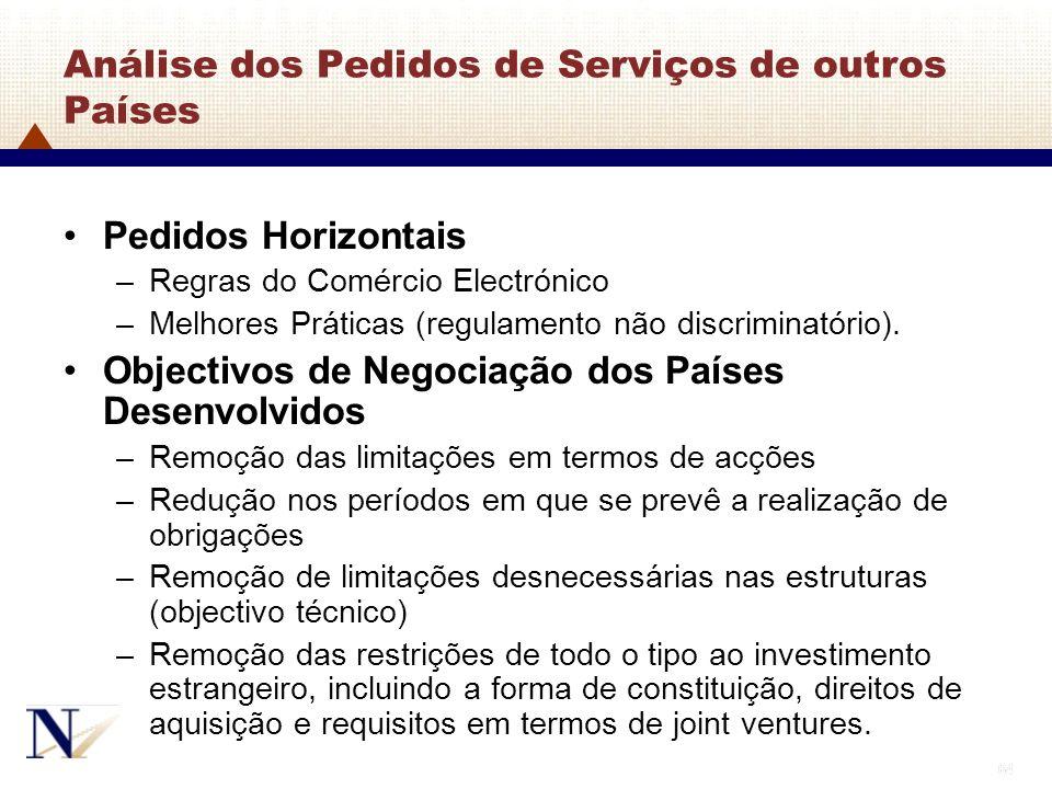 64 Análise dos Pedidos de Serviços de outros Países Pedidos Horizontais –Regras do Comércio Electrónico –Melhores Práticas (regulamento não discrimina