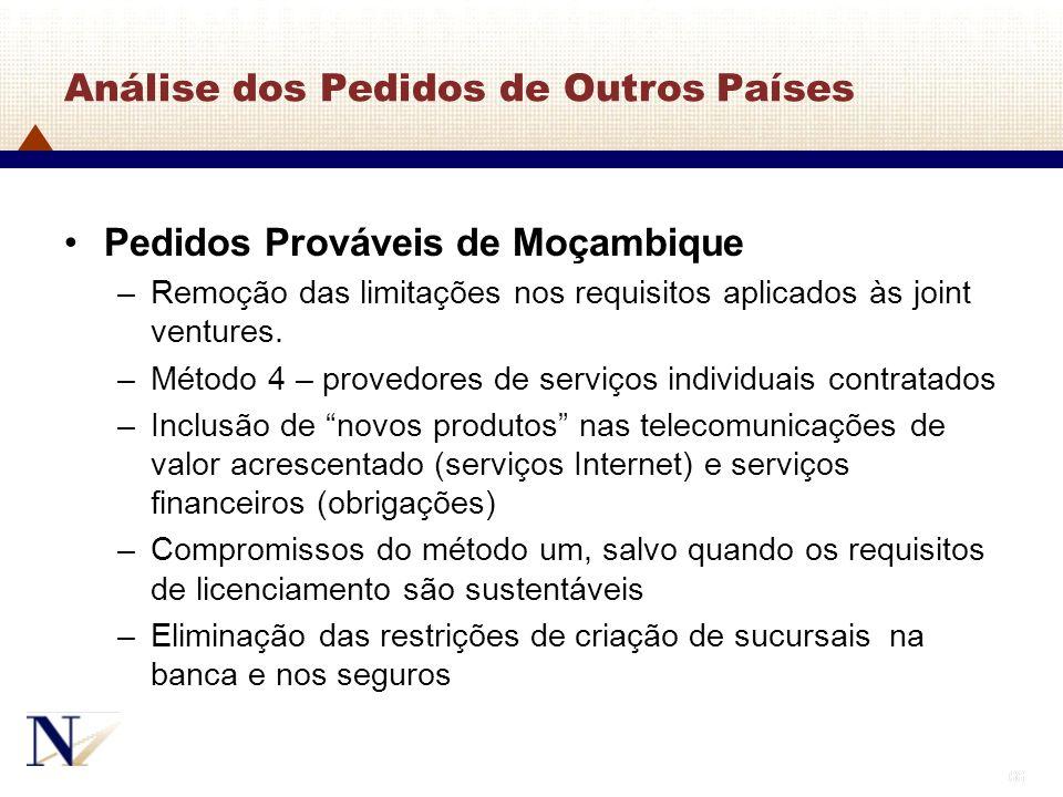 66 Análise dos Pedidos de Outros Países Pedidos Prováveis de Moçambique –Remoção das limitações nos requisitos aplicados às joint ventures. –Método 4