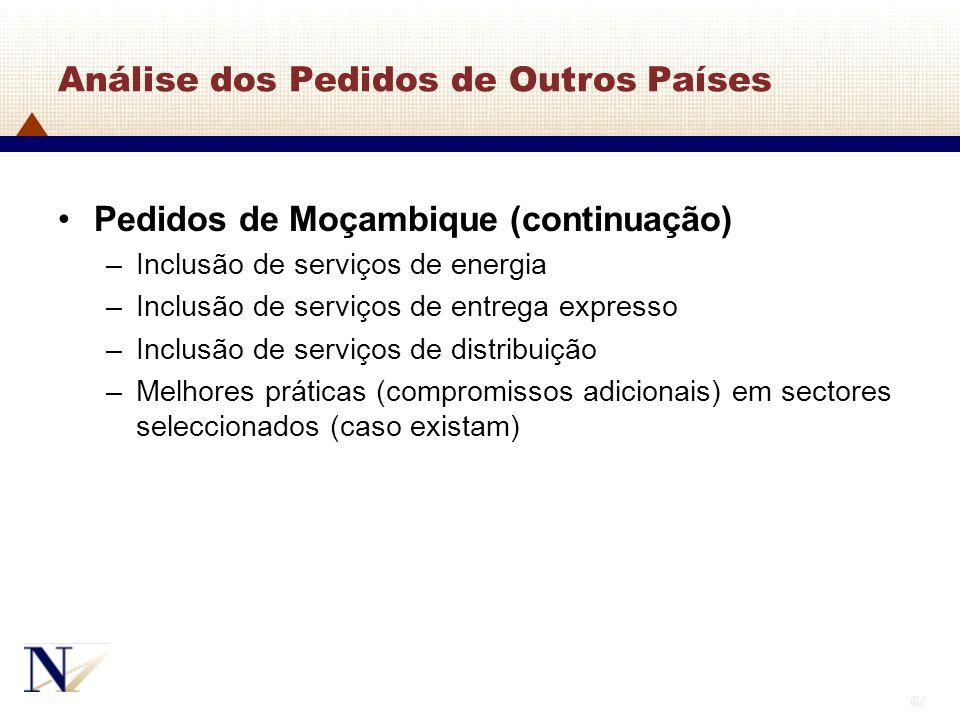 67 Análise dos Pedidos de Outros Países Pedidos de Moçambique (continuação) –Inclusão de serviços de energia –Inclusão de serviços de entrega expresso