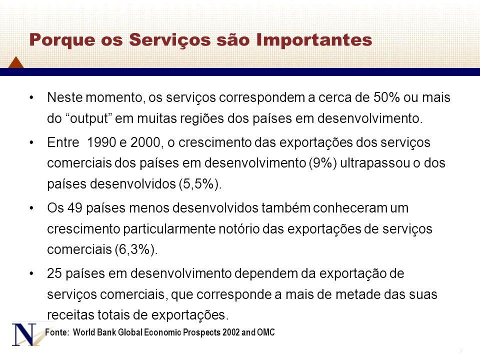7 7 Porque os Serviços são Importantes Neste momento, os serviços correspondem a cerca de 50% ou mais do output em muitas regiões dos países em desenv