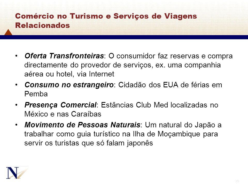 79 Comércio no Turismo e Serviços de Viagens Relacionados Oferta Transfronteiras: O consumidor faz reservas e compra directamente do provedor de servi