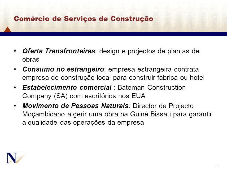 83 Comércio de Serviços de Construção Oferta Transfronteiras: design e projectos de plantas de obras Consumo no estrangeiro: empresa estrangeira contr