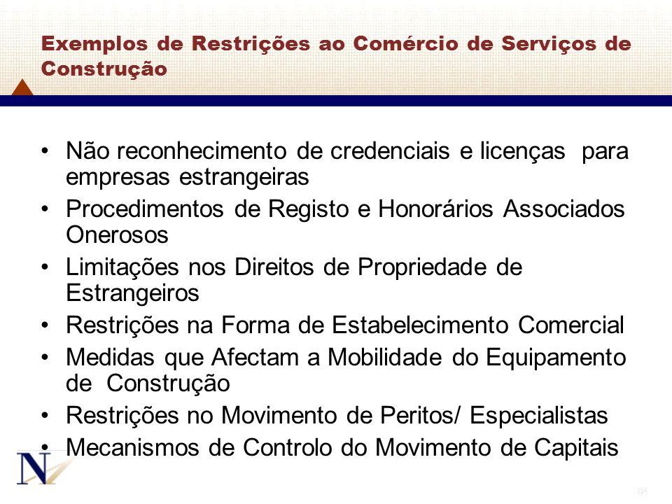 84 Exemplos de Restrições ao Comércio de Serviços de Construção Não reconhecimento de credenciais e licenças para empresas estrangeiras Procedimentos