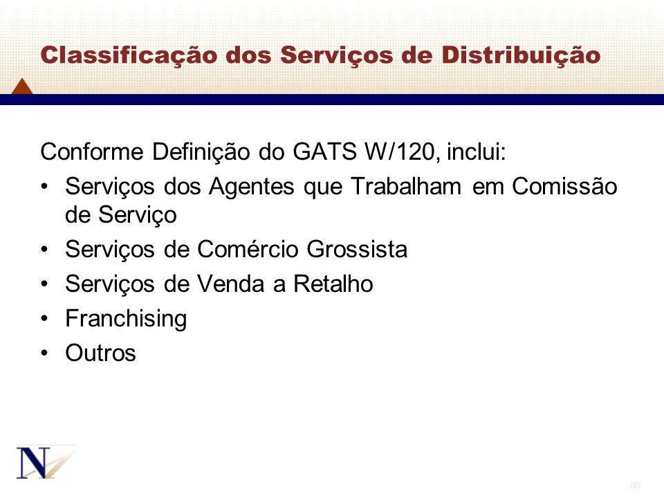 86 Classificação dos Serviços de Distribuição Conforme Definição do GATS W/120, inclui: Serviços dos Agentes que Trabalham em Comissão de Serviço Serv