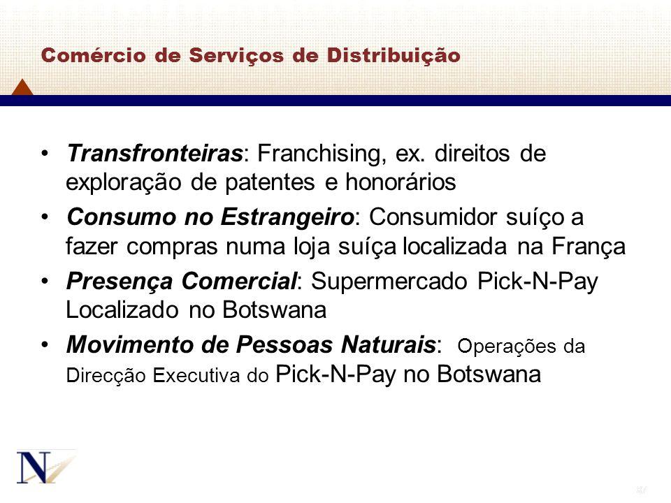 87 Comércio de Serviços de Distribuição Transfronteiras: Franchising, ex. direitos de exploração de patentes e honorários Consumo no Estrangeiro: Cons