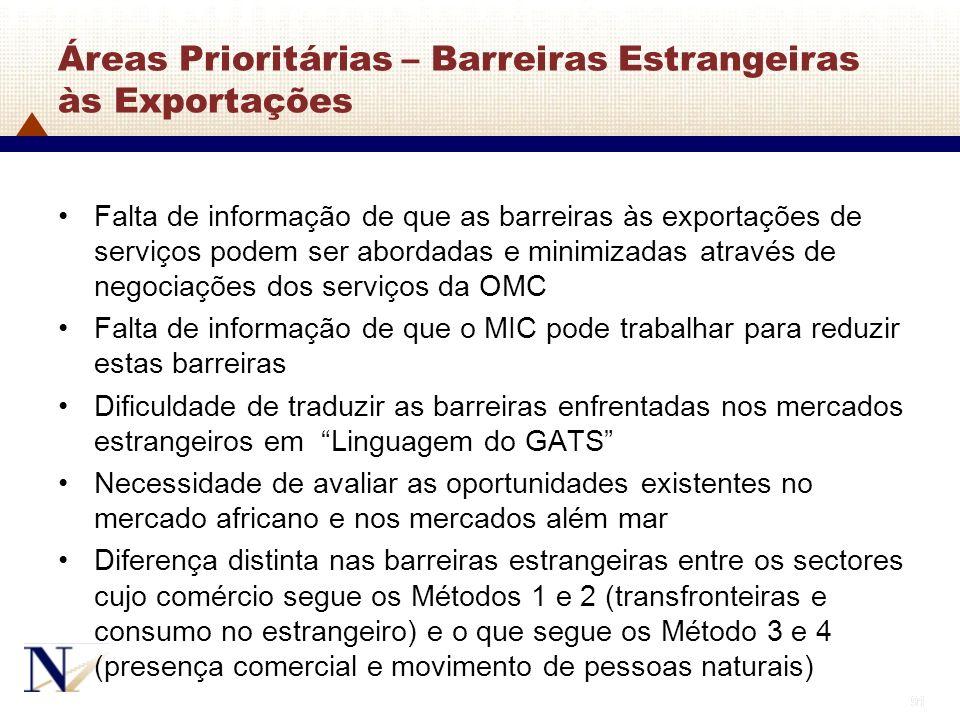 91 Áreas Prioritárias – Barreiras Estrangeiras às Exportações Falta de informação de que as barreiras às exportações de serviços podem ser abordadas e