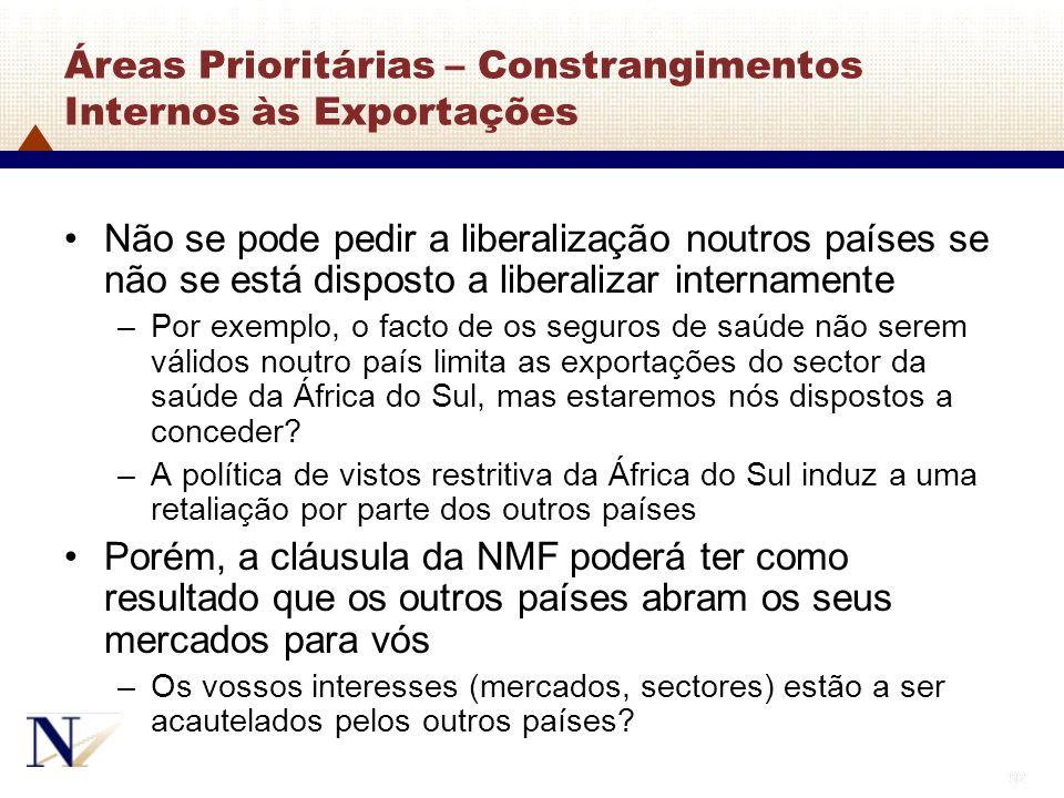 92 Áreas Prioritárias – Constrangimentos Internos às Exportações Não se pode pedir a liberalização noutros países se não se está disposto a liberaliza
