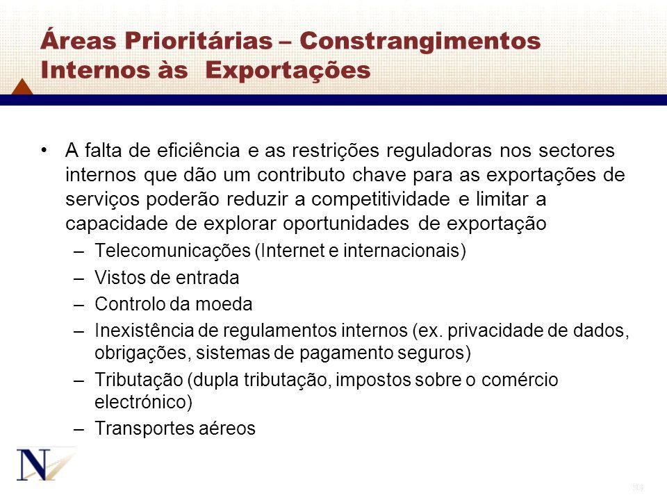 93 Áreas Prioritárias – Constrangimentos Internos às Exportações A falta de eficiência e as restrições reguladoras nos sectores internos que dão um co