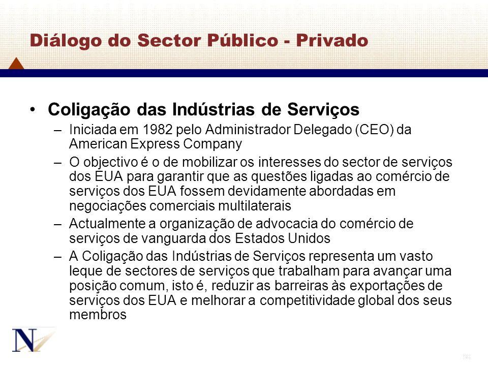 98 Diálogo do Sector Público - Privado Coligação das Indústrias de Serviços –Iniciada em 1982 pelo Administrador Delegado (CEO) da American Express Co