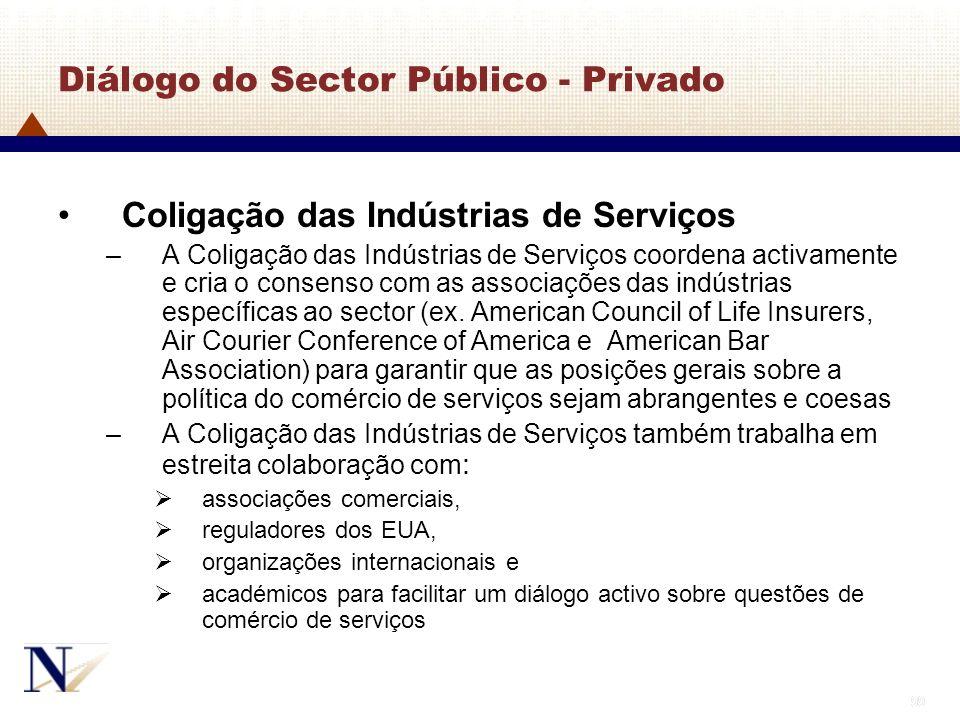 99 Diálogo do Sector Público - Privado Coligação das Indústrias de Serviços –A Coligação das Indústrias de Serviços coordena activamente e cria o cons