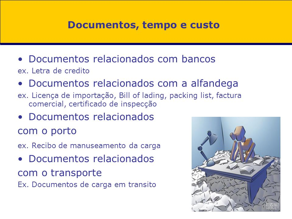 Documentos, tempo e custo Documentos relacionados com bancos ex.