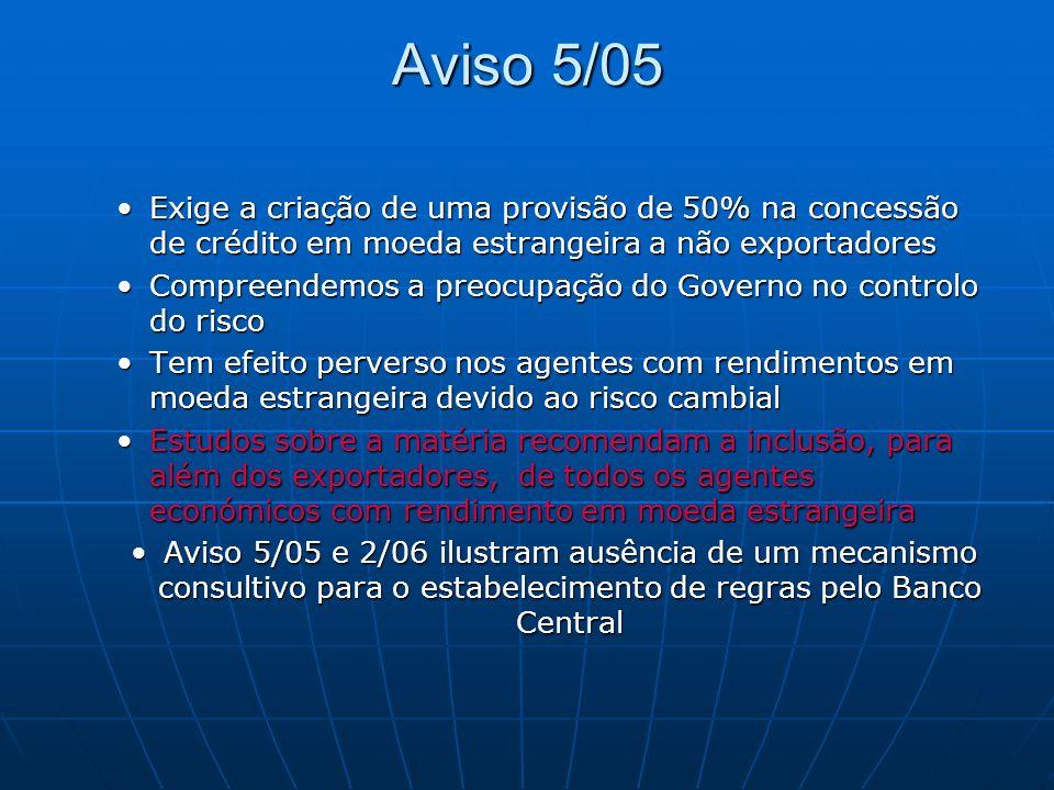 Aviso 5/05 Exige a criação de uma provisão de 50% na concessão de crédito em moeda estrangeira a não exportadoresExige a criação de uma provisão de 50