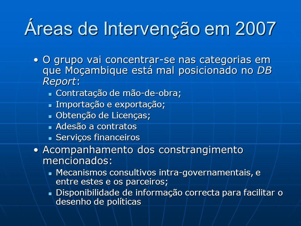 Áreas de Intervenção em 2007 O grupo vai concentrar-se nas categorias em que Moçambique está mal posicionado no DB Report:O grupo vai concentrar-se na