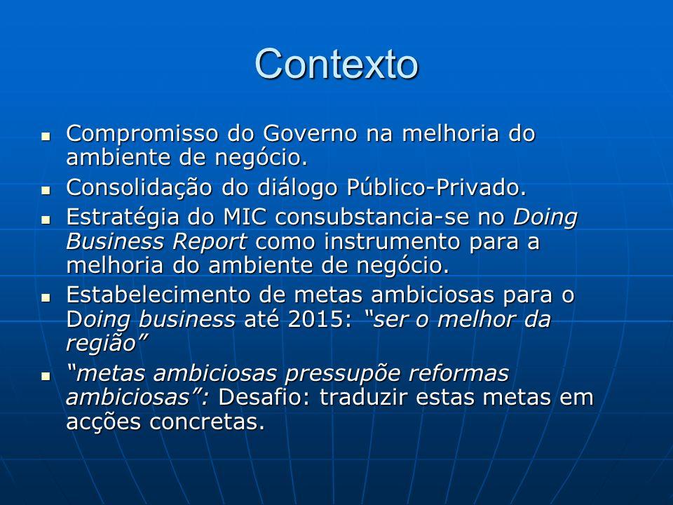 Contexto Compromisso do Governo na melhoria do ambiente de negócio. Compromisso do Governo na melhoria do ambiente de negócio. Consolidação do diálogo