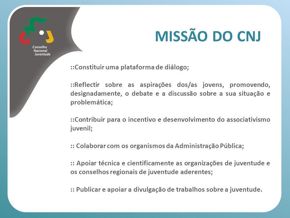 DIÁLOGO ESTRUTURADO O tema do diálogo estruturado de Janeiro 2010 a Junho 2011 é o Emprego dos/as Jovens.