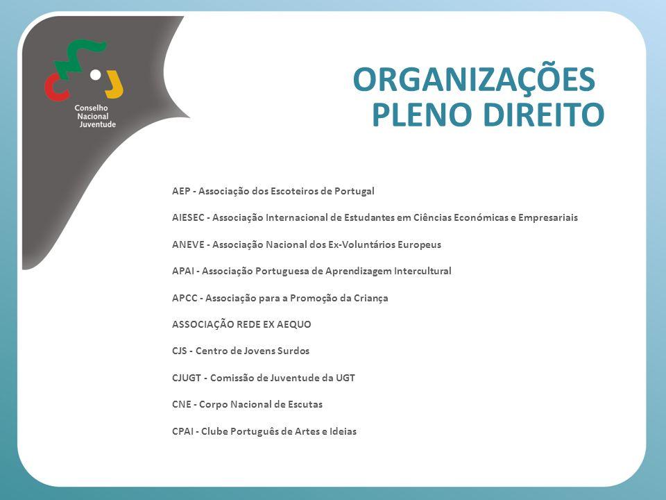 O QUE FOI FEITO 2ª fase: Reuniões de Comissão de Emprego com Organizações do CNJ e questionário online amplamente divulgado.