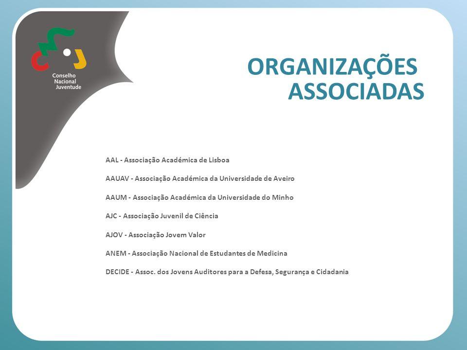 O passado dia 15 de Julho 2010 representou um momento de particular importância e simbolismo para a o Conselho Nacional de Juventude.