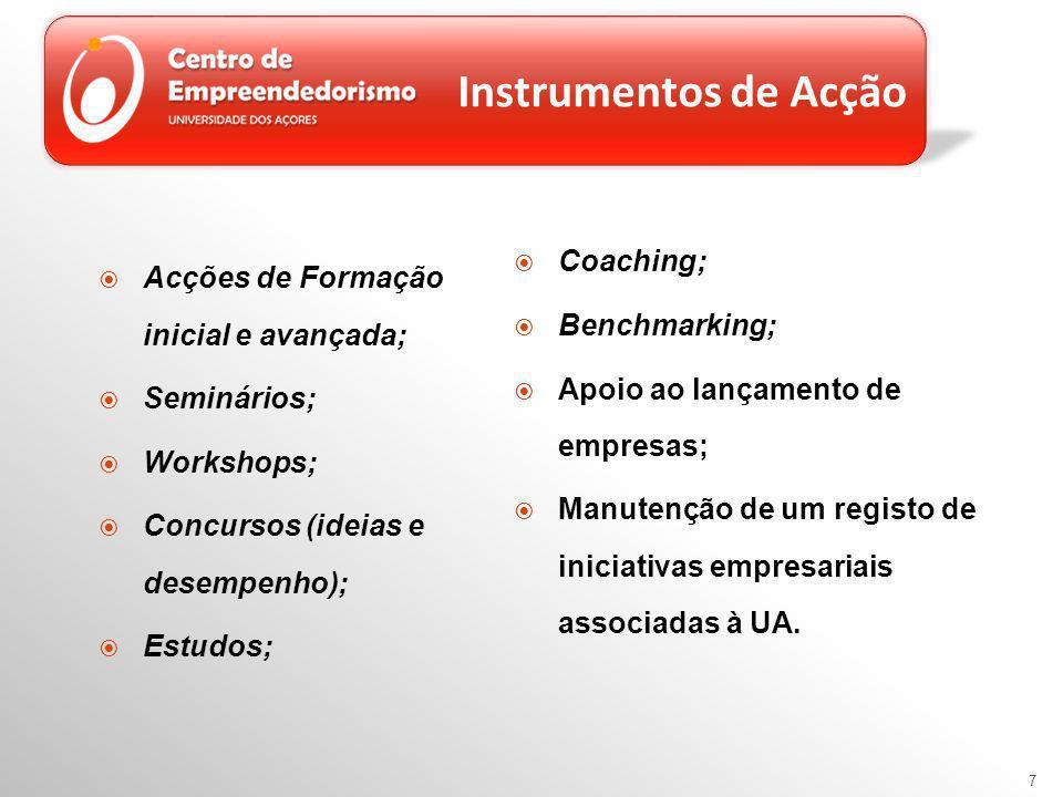Acções de Formação inicial e avançada; Seminários; Workshops; Concursos (ideias e desempenho); Estudos; Coaching; Benchmarking; Apoio ao lançamento de empresas; Manutenção de um registo de iniciativas empresariais associadas à UA.